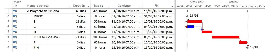 1er. Cronograma