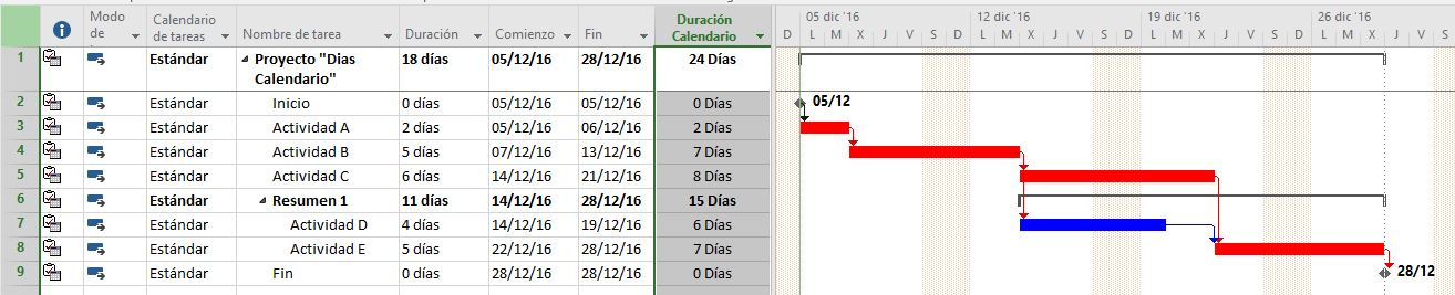 4-cronograma-con-dias-calendario